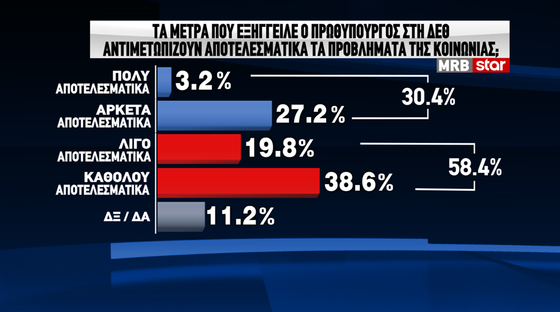 Δημοσκόπηση STAR την 16η Σεπτεμβρίου - Sputnik Ελλάδα, 1920, 16.09.2021