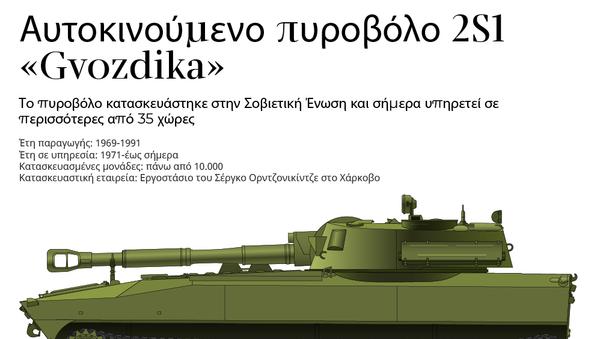 Αυτοκινούμενο πυροβόλο 2S1 «Gvozdika»  - Sputnik Ελλάδα